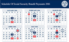 Schedule of Social Security Payments 2016