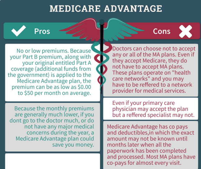 Medicare Advantage Pros and Cons