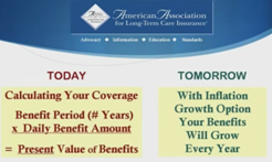 Long Term Care Insurance what people buy and pay